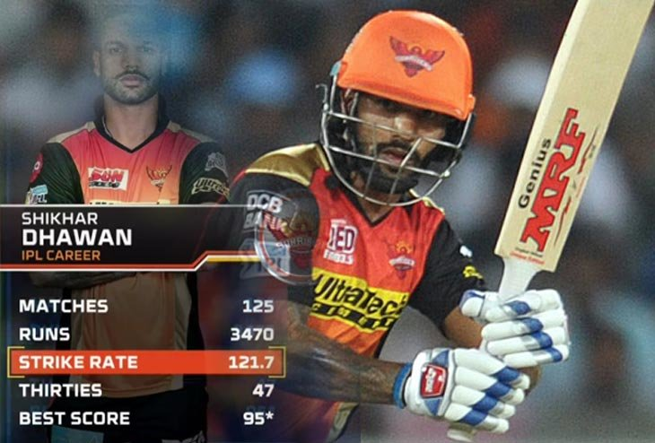 Sunrisers Hyderabad takes on Mumbai's score straight down to victory